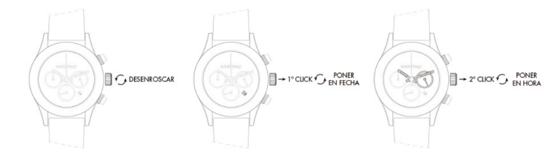 instrucciones_para_relojes
