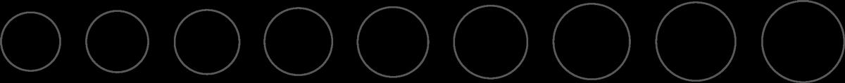 medidor anillo